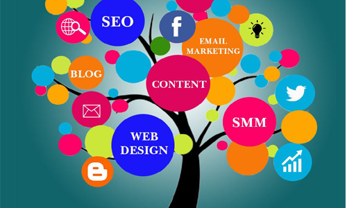 website development company in rishikesh